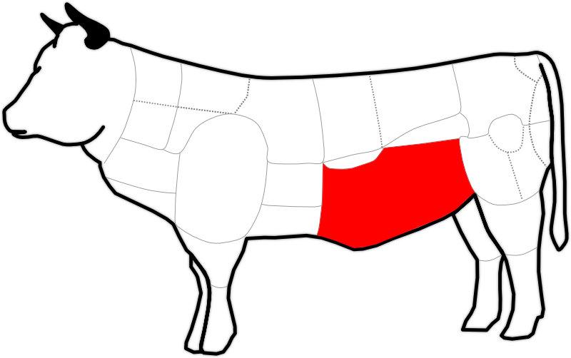 Bauchlappen eines Rindes
