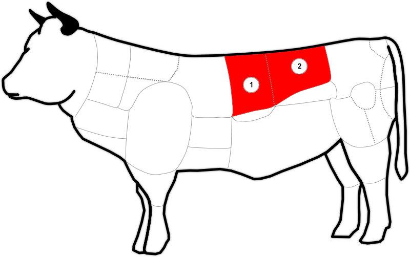 Abbildung des Rostbraten Cuts beim Rind