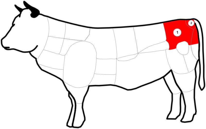 Abbildung des Hüften Cuts